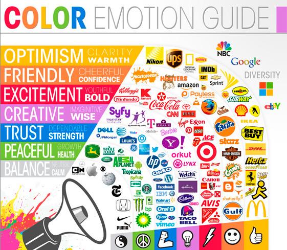 significado colores marcas